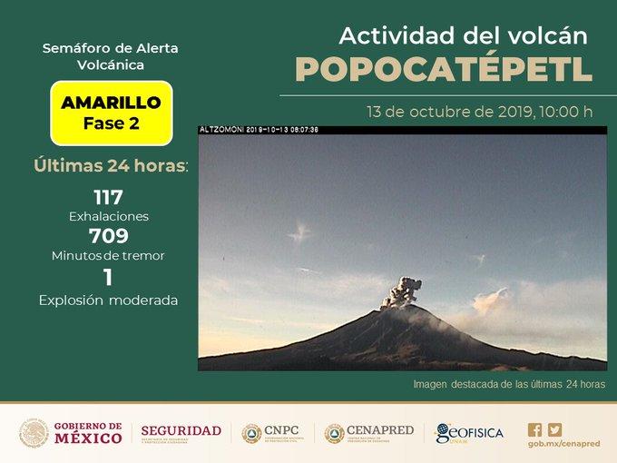 EMITE DON GOYO 117 EXHALACIONES CONTINÚA SEMÁFORO EN AMARILLO FASE 2