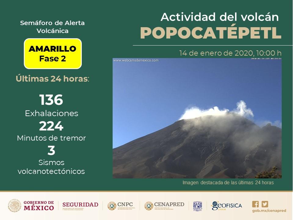 LANZA EL POPOCATÉPETL 136 EXHALACIONES ACOMPAÑADAS DE CENIZA