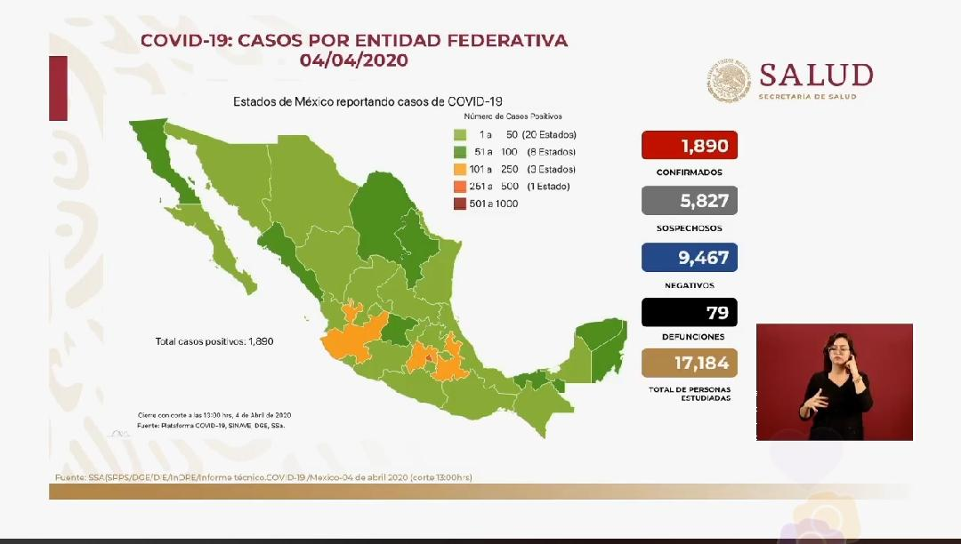 SUMAN 79 MUERTES POR CORONAVIRUS EN MÉXICO; HAY MIL 890 CASOS CONFIRMADOS