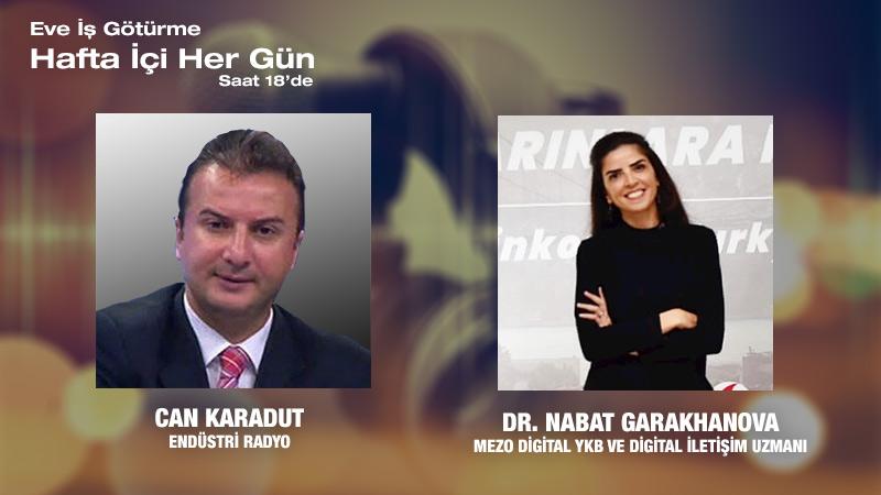 Mezo Digital YKB Ve Digital İletişim Uzmanı Dr. Nabat Garakhanova: Pandemi Dönemi Ve Sonrasında Dijital Pazarlama
