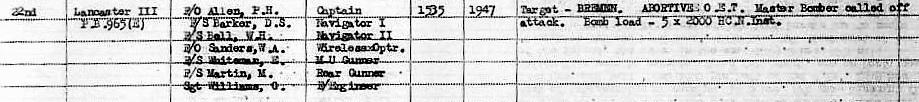 0670 - 22 April 1945, second sheet, 2