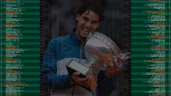 Photo via Road to Roland Garros