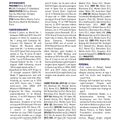 Rafael Nadal 2020 ATP Media Guide (2)