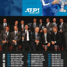 Rafael Nadal 2020 ATP Media Guide (5)