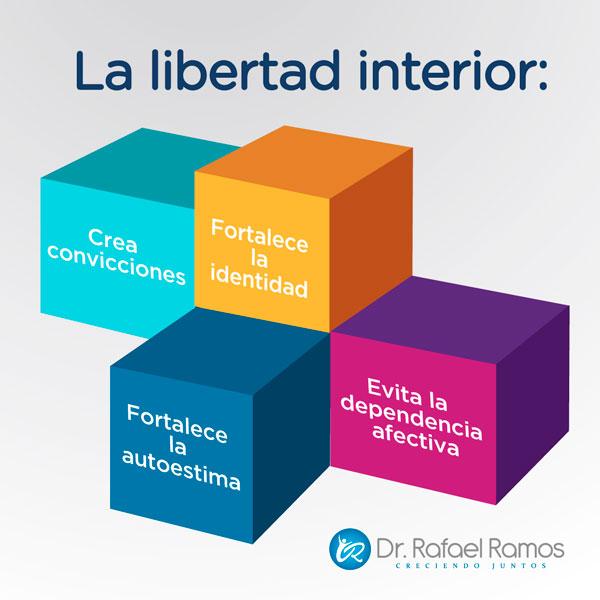 Elementos centrales de la libertad interior