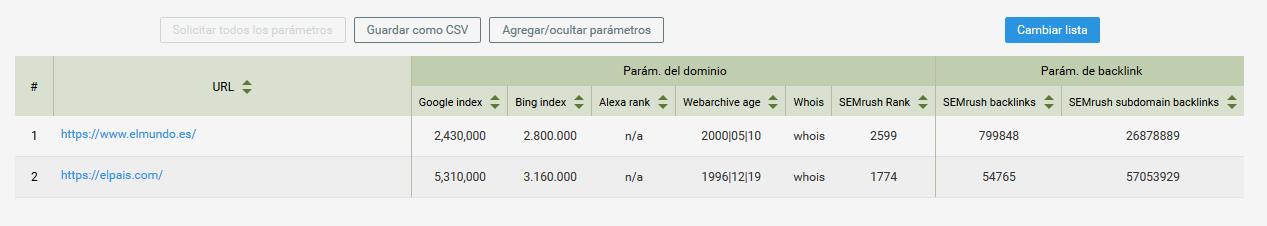 SEOquake comparativa dominios