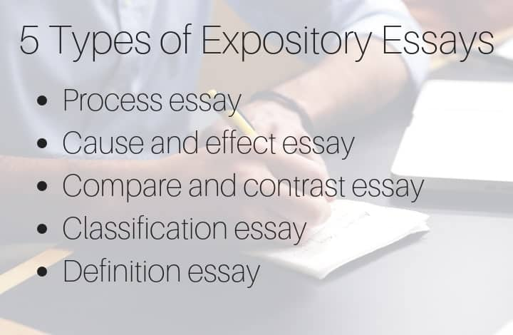 Personal Essay Thesis Statement Examples  Different Types Of Expository Essays Search Essays In English also Japanese Essay Paper Writing An Expository Essay The Ultimate Guide  Rafal Reyzer Essay On Library In English