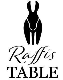 raffis.table