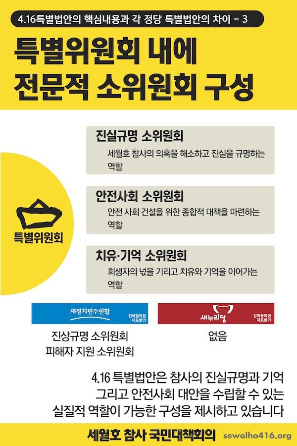 세월호 가족대책위 법안 3