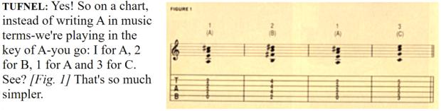 TheoryofMusic