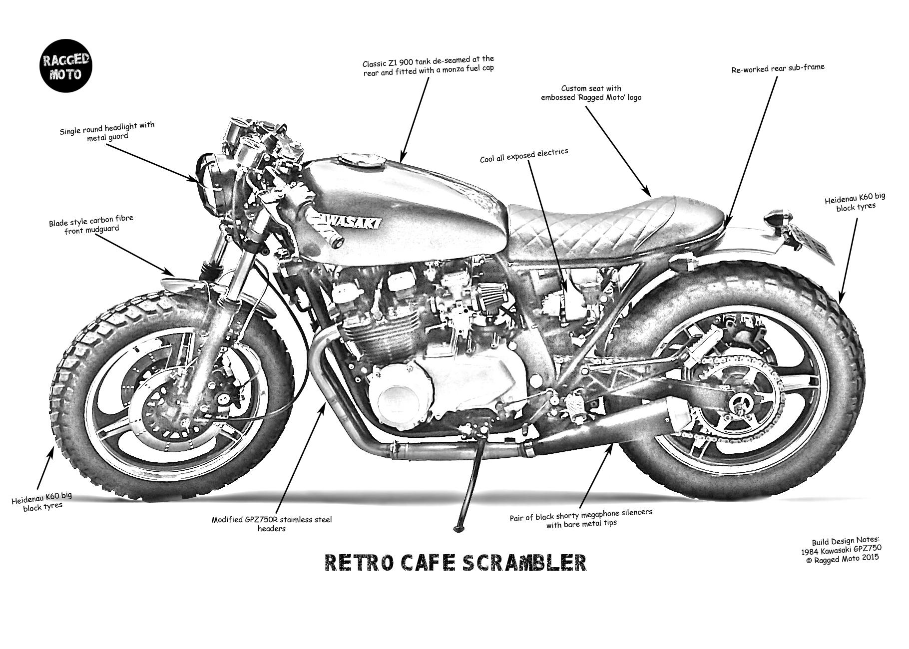 Kawasaki Gpz750 Retro