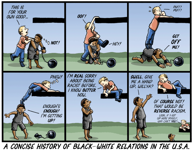 A Concise History Of Black-White Relations and White Privilege In The United States