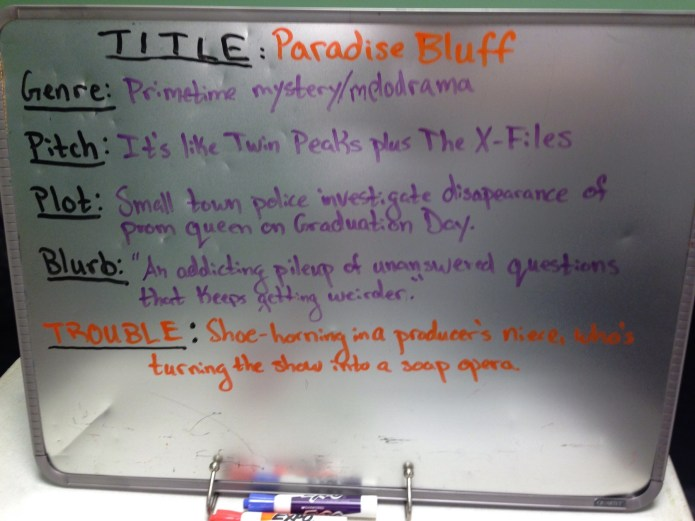 The five Series Aspects of Paradise Bluff