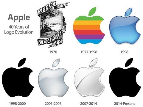 Applen logon muutokset historiassa