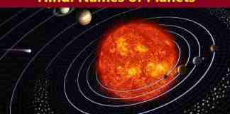 Hindi Names of Planets