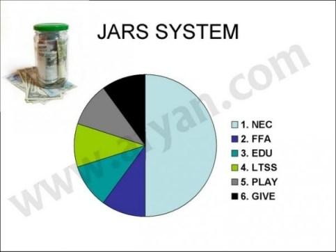 jars system pengurusan kewangan