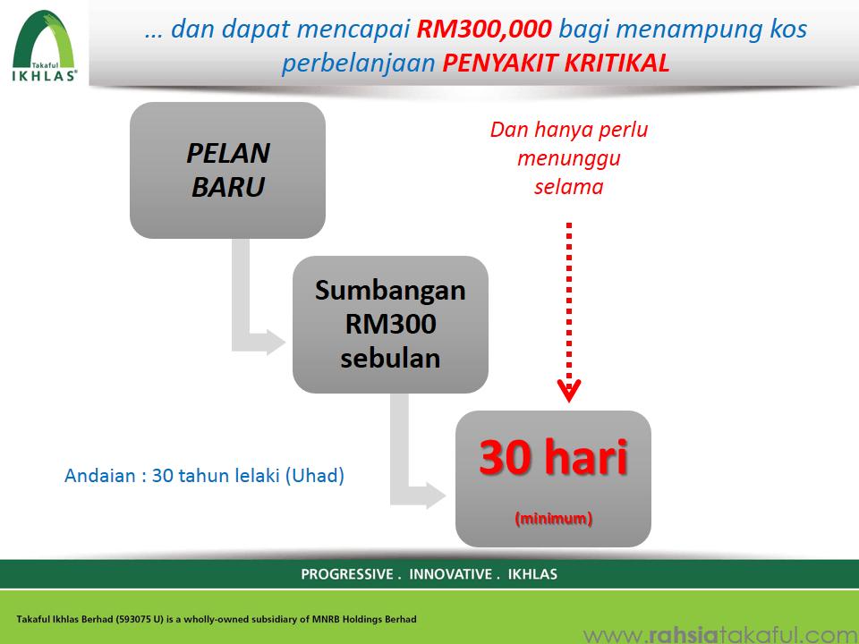 IKHLAS link Secure Takaful (10)