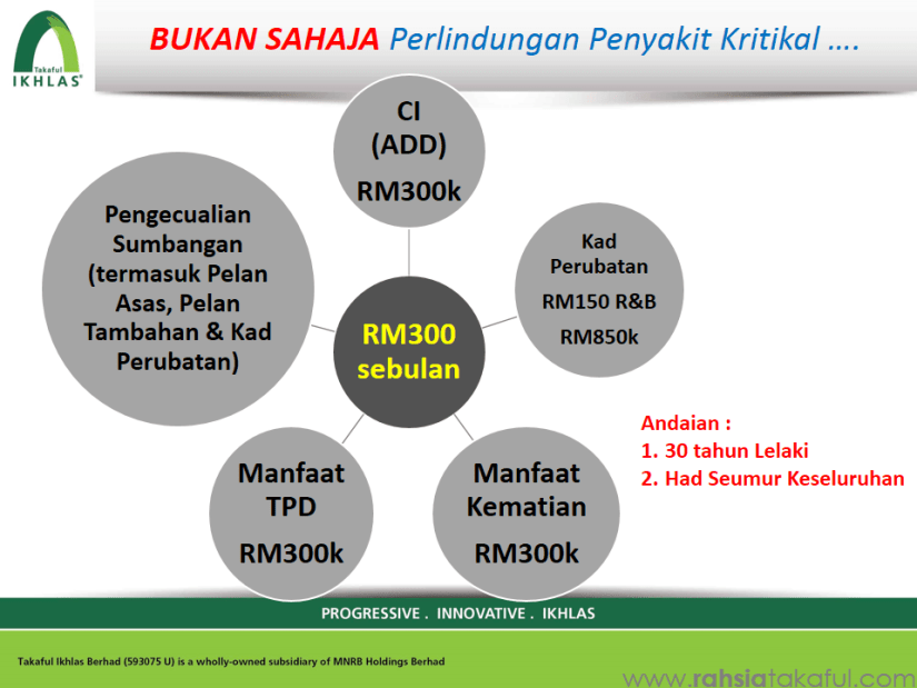 IKHLAS link Secure Takaful (13)