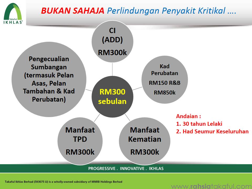 IKHLAS link Secure Takaful (13)