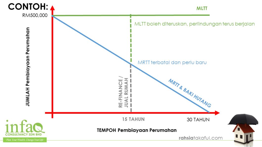 MRTT MRTA vs MLTT MLTA (5)
