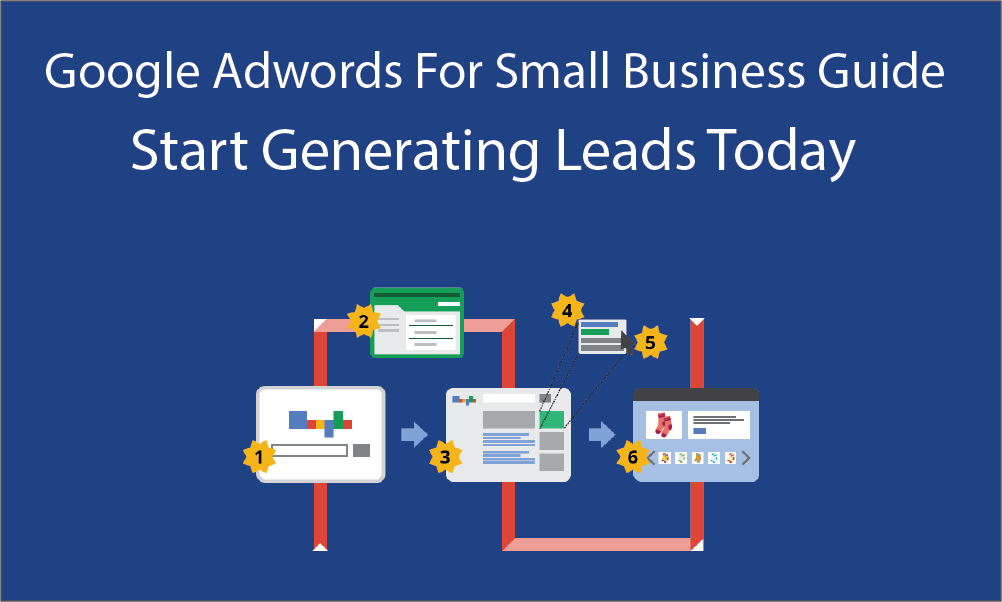 A Beginner's Guide For Small Business Lead Generation Using Google Adwords