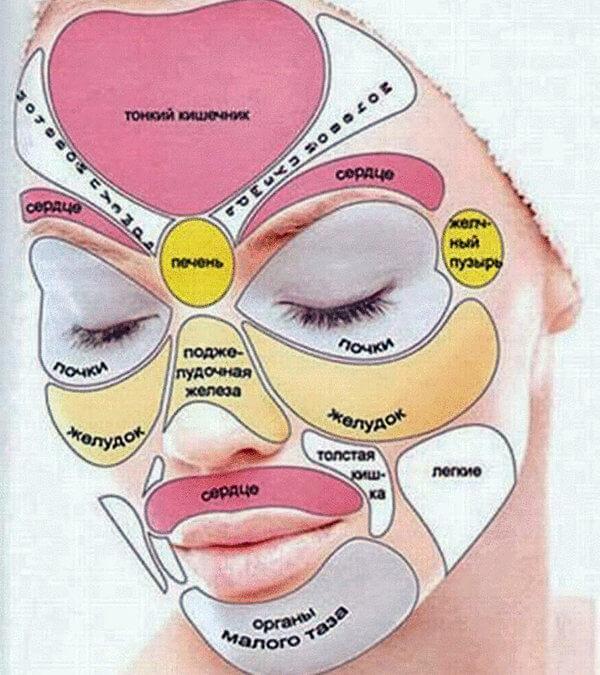 Прыщи на лице: выясняем причины по зонам
