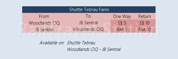 KTM Intercity Fare Shuttle Tebrau