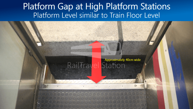 Platform Gap at High Platform Stations.png