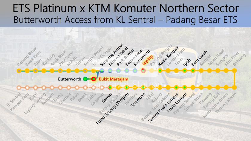 trains1m2-butterworth-access-from-ets-platinum