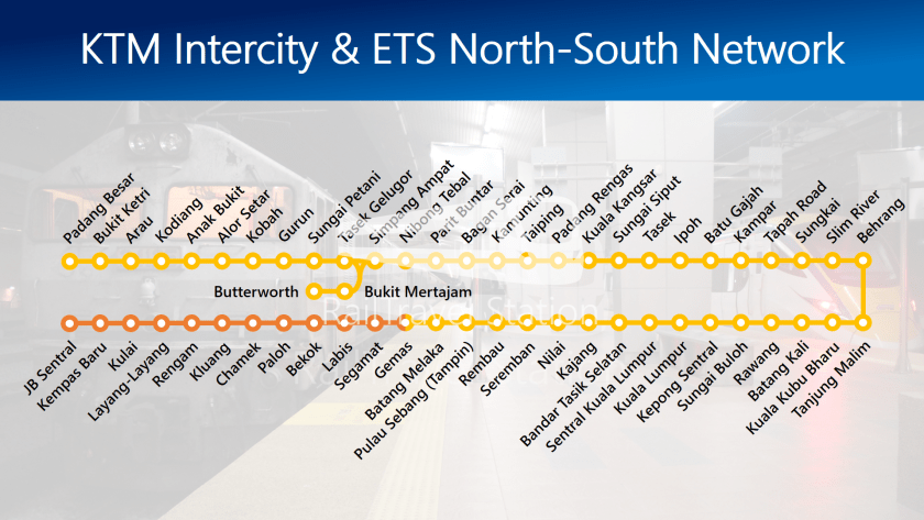 trains1m2-ktm-intercity-ets-north-south-network-20170201