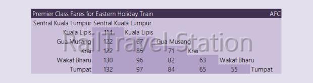 Fares KTM Intercity AFC Eastern Holiday