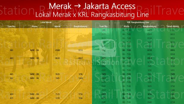PT KAI Merak Jakarta Access 01.png
