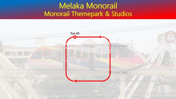TRAINS1M2 Melaka Monorail 1 Station.png
