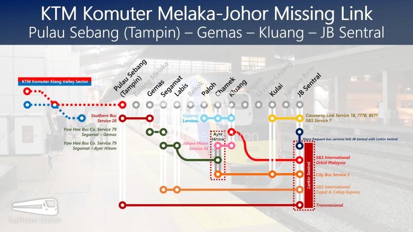 TRAINS1M2 KTM Komuter Melaka-Johor Missing Link 05