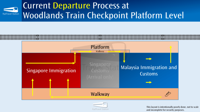 RailTravel Station Modified Layout of Woodlands Train Checkpoint Platform Level 002
