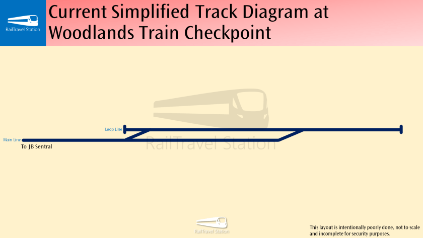 RailTravel Station Modified Layout of Woodlands Train Checkpoint Platform Level 008