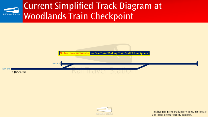 RailTravel Station Modified Layout of Woodlands Train Checkpoint Platform Level 009