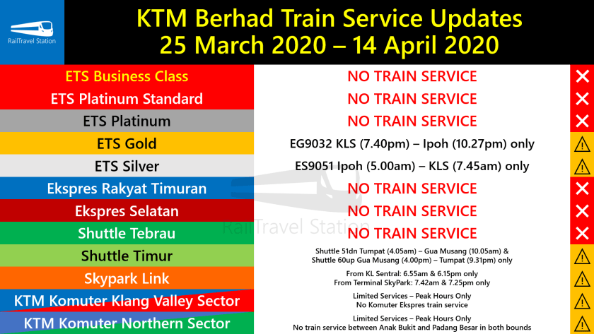 KTM Berhad Train Service Updates 25 March 14 April 2020