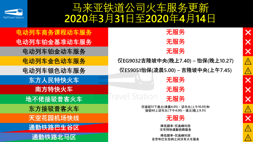 KTM Berhad Train Service Updates 31 March 14 April 2020 Chinese