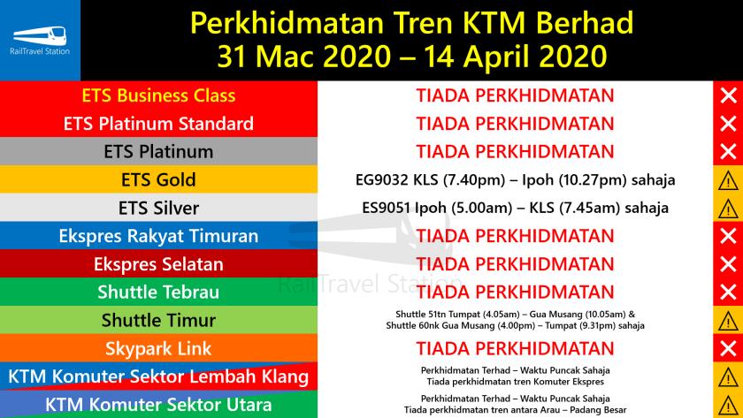 KTM Berhad Train Service Updates 31 March 14 April 2020 Malay