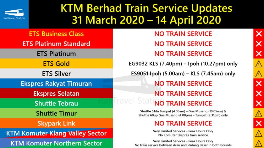 KTM Berhad Train Service Updates 31 March 14 April 2020
