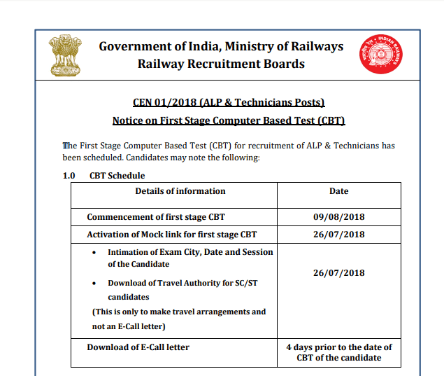 RBRB ALP Exam date 2018 Released