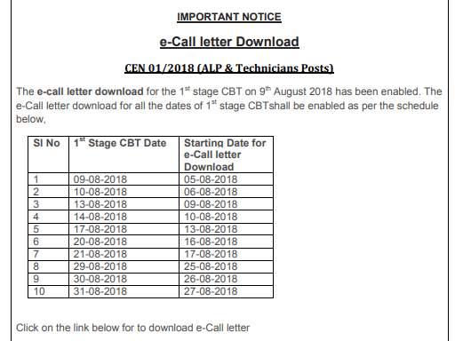 RRRB e Call letter download notice 2018