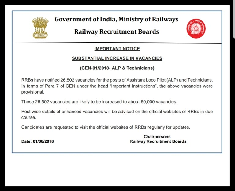 RRB ALP Vacancy Increased