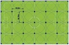 Схема полива футбольного поля роторными оросителями Rain Bird 8005 SS