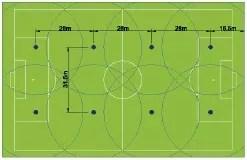 Схема полива футбольного поля роторными оросителями Rain Bird 8005 SS 8 шт