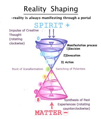 Заметки с конференции «СЕМЬЯ ДУШИ» в Будапеште. Медитации. март 2019  Page-22-Image-21