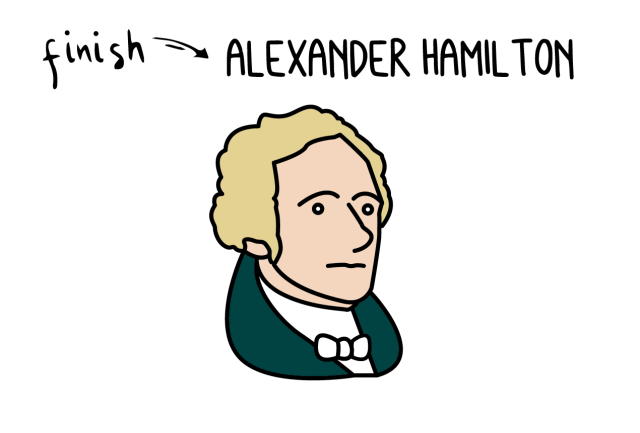 How To Draw Alexander Hamilton (The Forgotten Founding Father) in