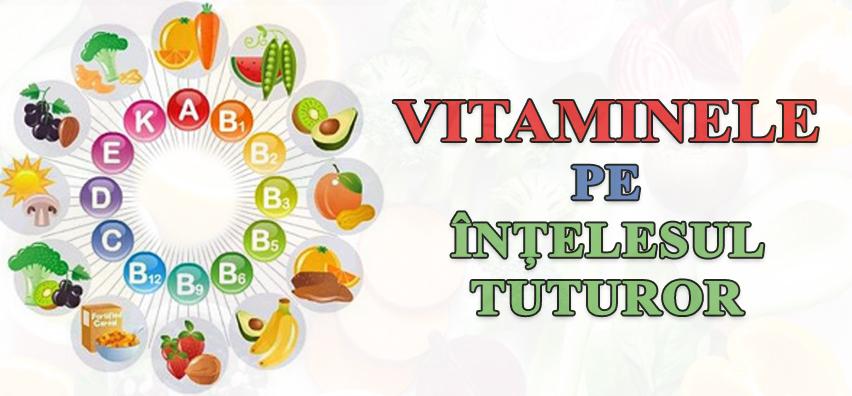Vitaminele pe înțelesul tuturor