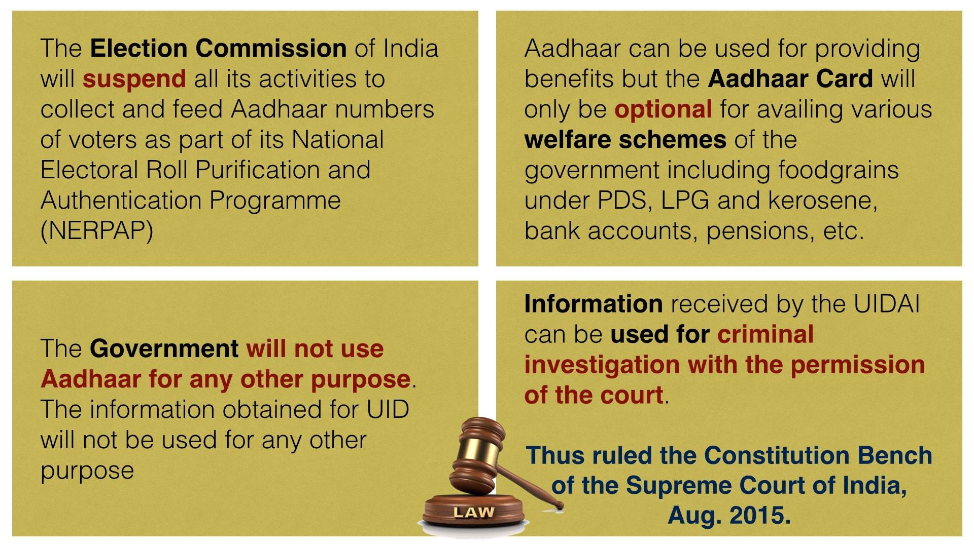 Aadhar is not manadatory 2